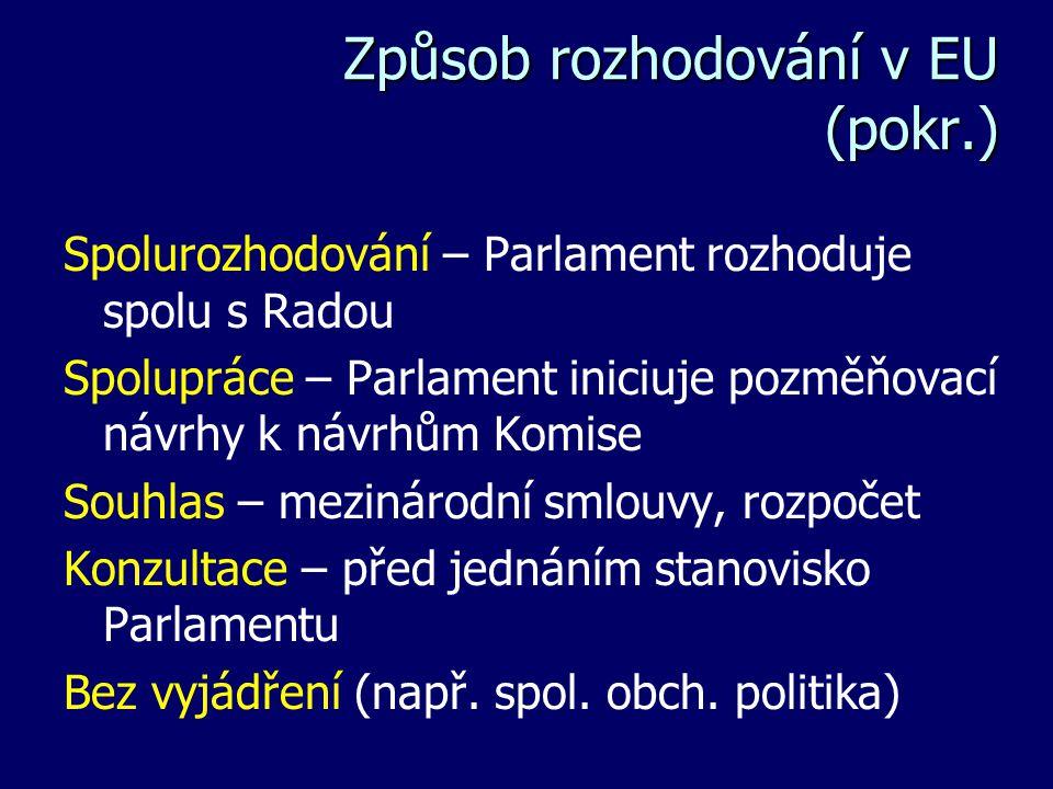 Způsob rozhodování v EU (pokr.) Spolurozhodování – Parlament rozhoduje spolu s Radou Spolupráce – Parlament iniciuje pozměňovací návrhy k návrhům Komi