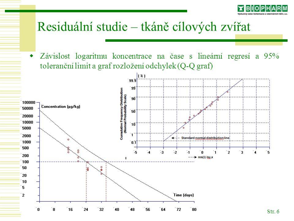 Str. 6 Residuální studie – tkáně cílových zvířat  Závislost logaritmu koncentrace na čase s lineární regresí a 95% toleranční limit a graf rozložení