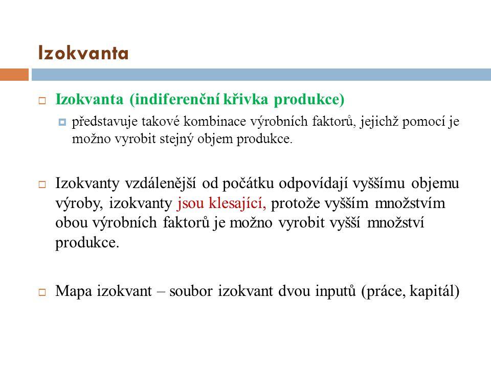 Izokvanta  Izokvanta (indiferenční křivka produkce)  představuje takové kombinace výrobních faktorů, jejichž pomocí je možno vyrobit stejný objem pr