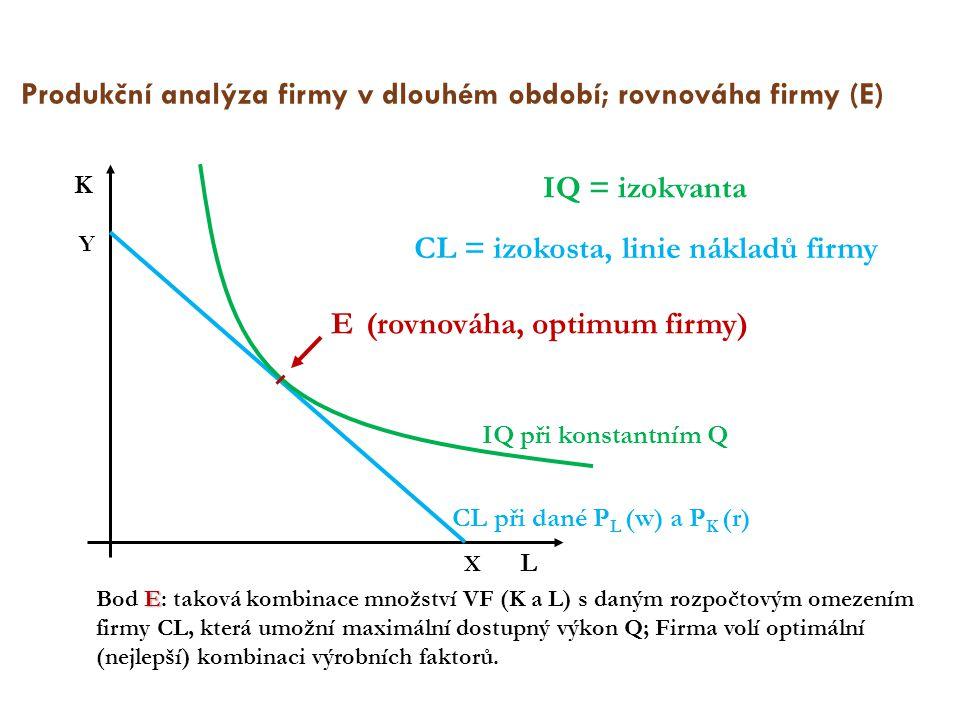 Produkční analýza firmy v dlouhém období; rovnováha firmy (E) L K CL při dané P L (w) a P K (r) IQ při konstantním Q E (rovnováha, optimum firmy) E Bo