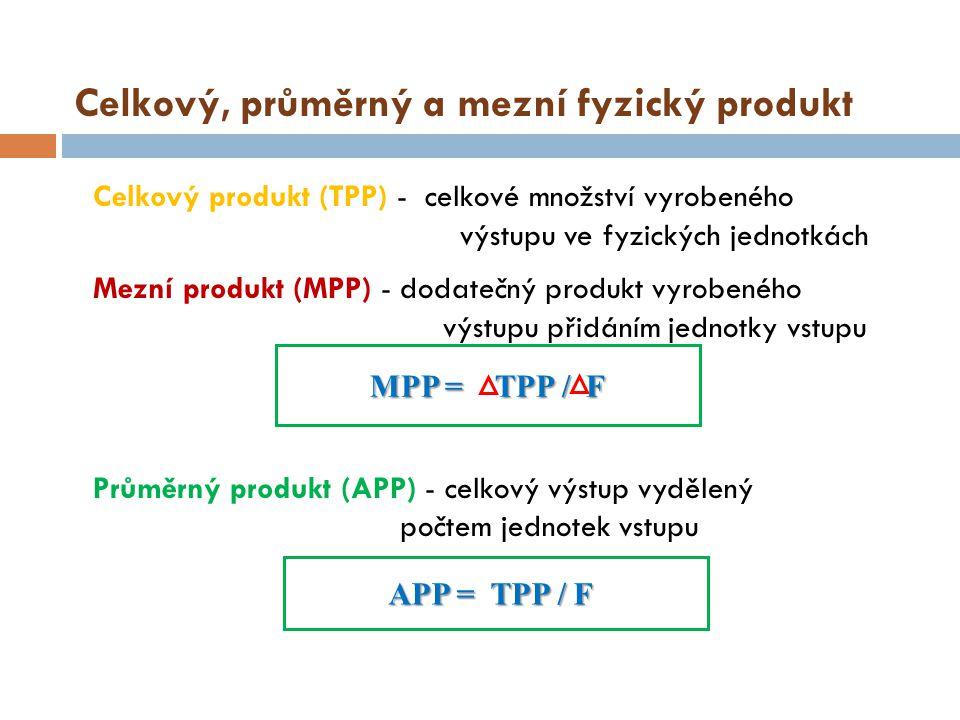 Celkový, průměrný a mezní fyzický produkt Celkový produkt (TPP) - celkové množství vyrobeného výstupu ve fyzických jednotkách Mezní produkt (MPP) - do