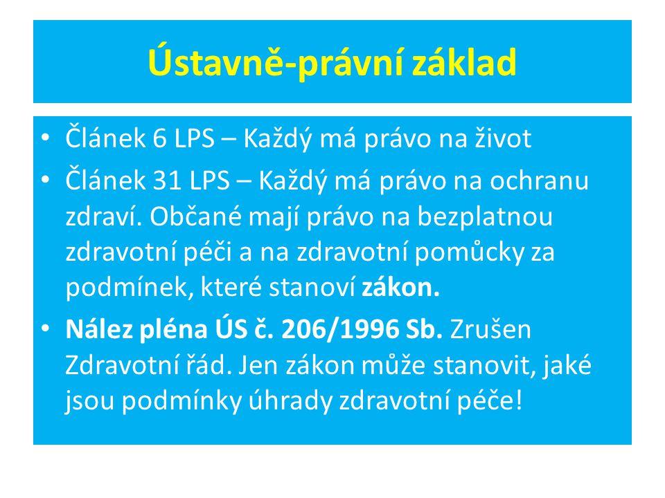 Ústavně-právní základ Článek 6 LPS – Každý má právo na život Článek 31 LPS – Každý má právo na ochranu zdraví.