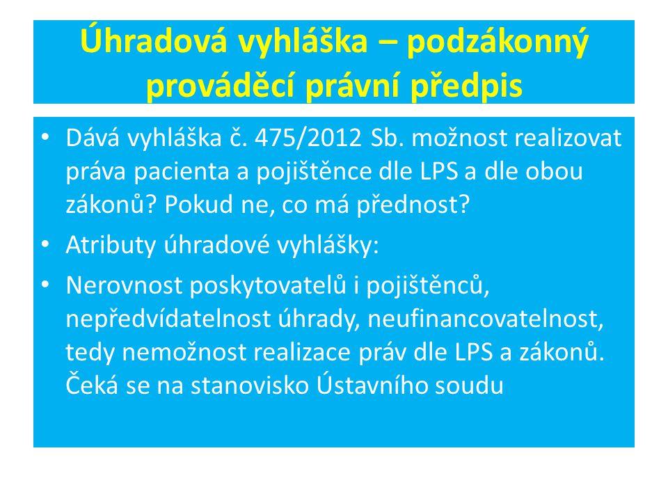 Úhradová vyhláška – podzákonný prováděcí právní předpis Dává vyhláška č.
