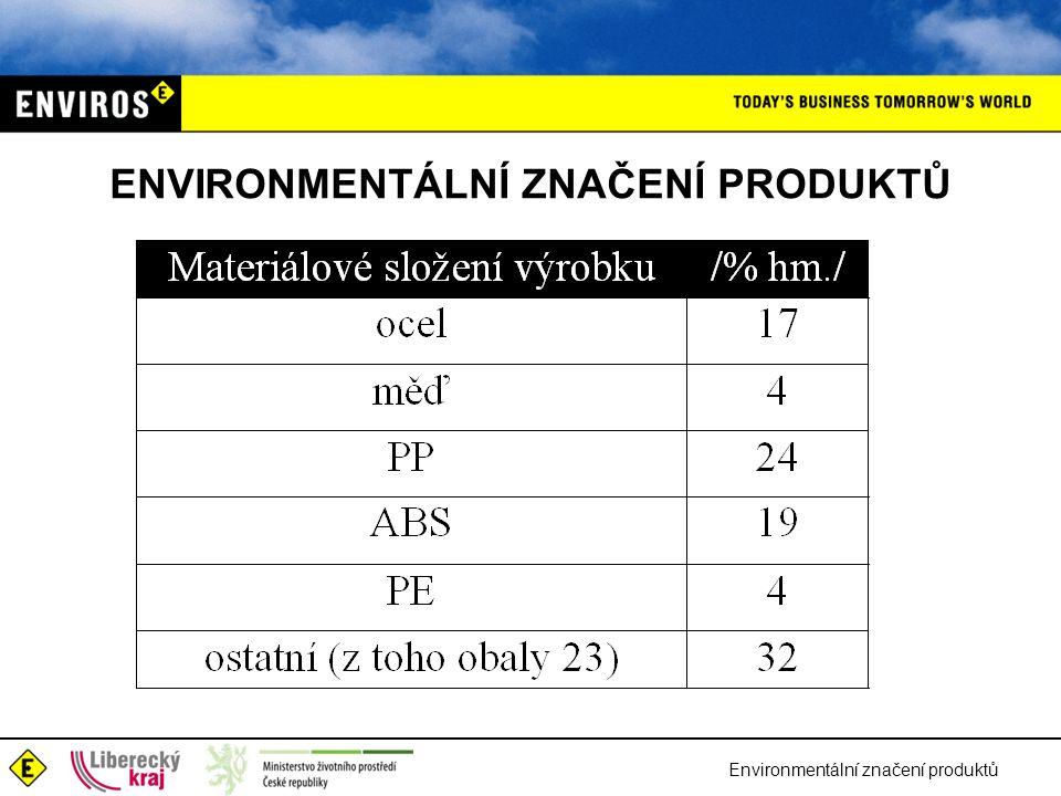 Environmentální značení produktů ENVIRONMENTÁLNÍ ZNAČENÍ PRODUKTŮ