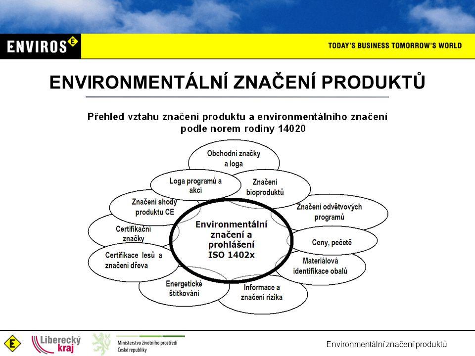 Environmentální značení produktů ENVIRONMENTÁLNÍ ZNAČENÍ PRODUKTŮ ISO 14020 (1999) Environmentální značky a prohlášení - Obecné zásady ISO 14021 (2000) Environmentální značky a prohlášení - Vlastní environmentální tvrzení (typ II environmentálního značení) ISO 14024 (2000) Environmentální značky a prohlášení - Environmentální značení typu I (Ekologicky šetrný výrobek - EŠV) ISO 14025 (2006) Environmentální značky a prohlášení - Environmentální značení typu III (Environmental product declaration)
