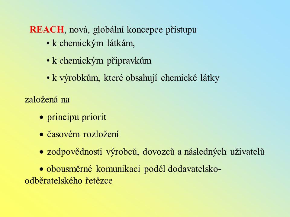 REACH, nová, globální koncepce přístupu k chemickým látkám, k chemickým přípravkům k výrobkům, které obsahují chemické látky založená na  principu priorit  časovém rozložení  zodpovědnosti výrobců, dovozců a následných uživatelů  obousměrné komunikaci podél dodavatelsko- odběratelského řetězce
