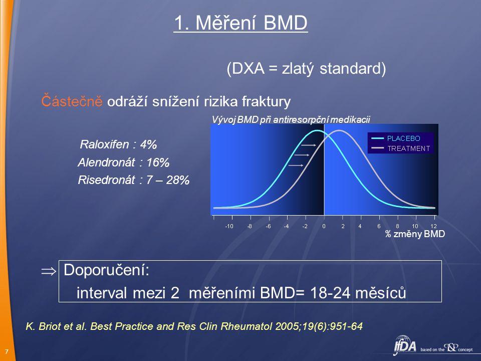7 1. Měření BMD Částečně odráží snížení rizika fraktury Raloxifen : 4% Alendronát : 16% Risedronát : 7 – 28%  Doporučení: interval mezi 2 měřeními BM