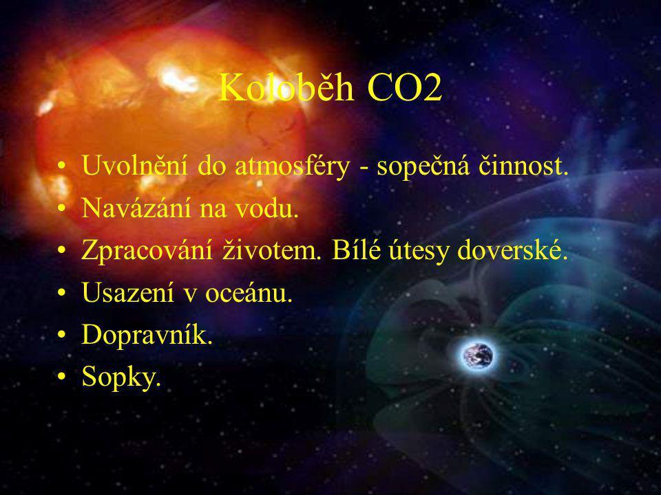 Koloběh CO2 Uvolnění do atmosféry - sopečná činnost. Navázání na vodu. Zpracování životem. Bílé útesy doverské. Usazení v oceánu. Dopravník. Sopky.