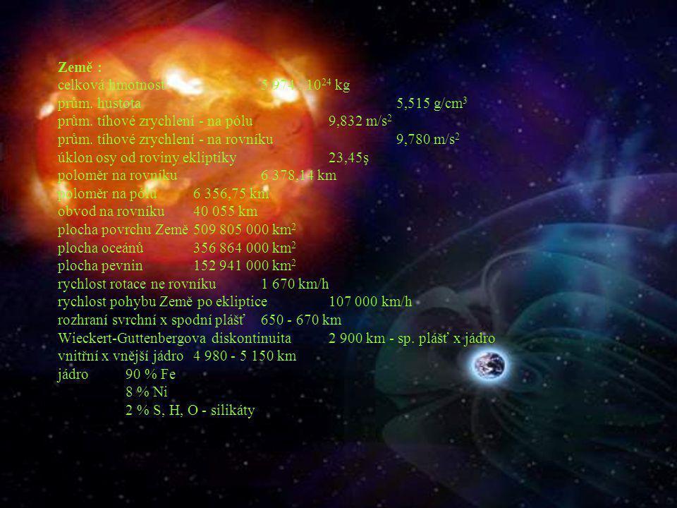 Země : celková hmotnost 5 974. 10 24 kg prům. hustota 5,515 g/cm 3 prům. tíhové zrychlení - na pólu 9,832 m/s 2 prům. tíhové zrychlení - na rovníku 9,