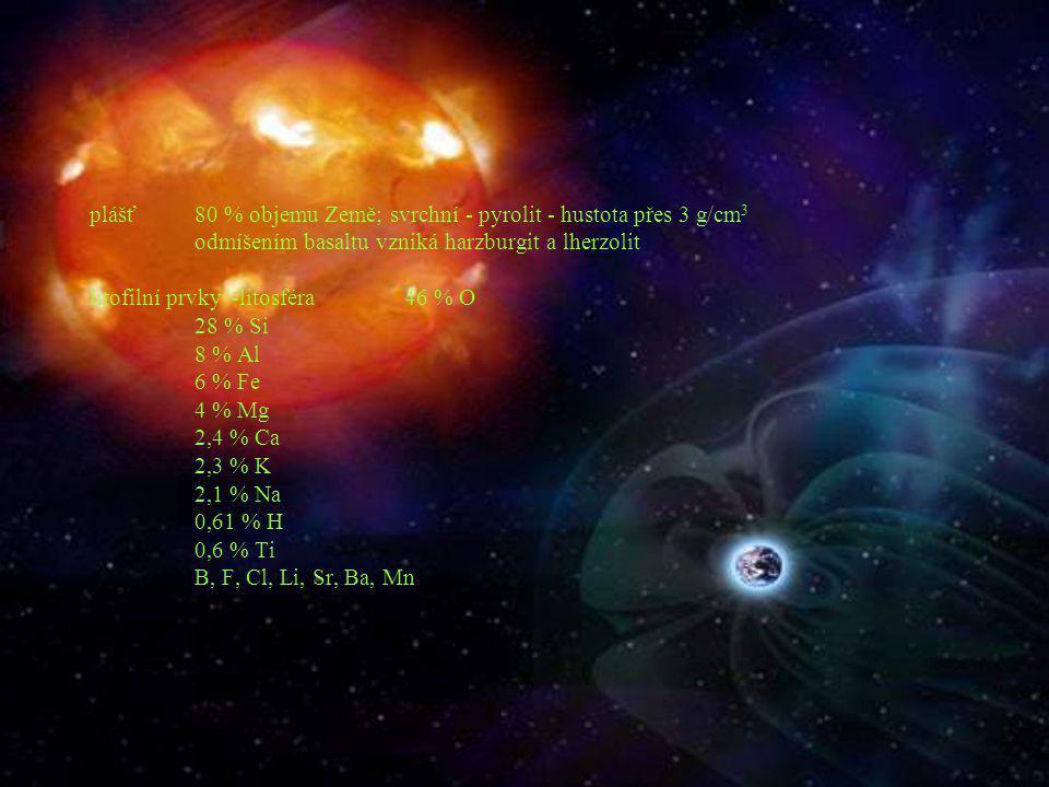 plášť80 % objemu Země; svrchní - pyrolit - hustota přes 3 g/cm 3 odmíšením basaltu vzniká harzburgit a lherzolit litofilní prvky -litosféra46 % O 28 % Si 8 % Al 6 % Fe 4 % Mg 2,4 % Ca 2,3 % K 2,1 % Na 0,61 % H 0,6 % Ti B, F, Cl, Li, Sr, Ba, Mn