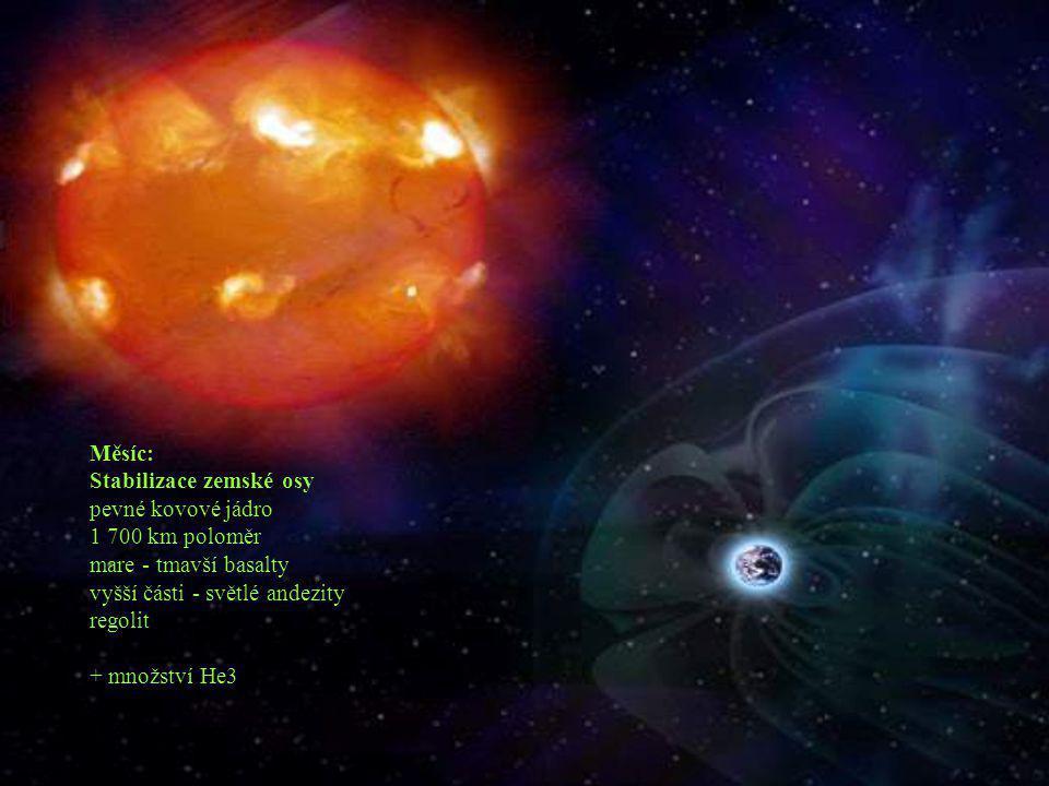 Měsíc: Stabilizace zemské osy pevné kovové jádro 1 700 km poloměr mare - tmavší basalty vyšší části - světlé andezity regolit + množství He3