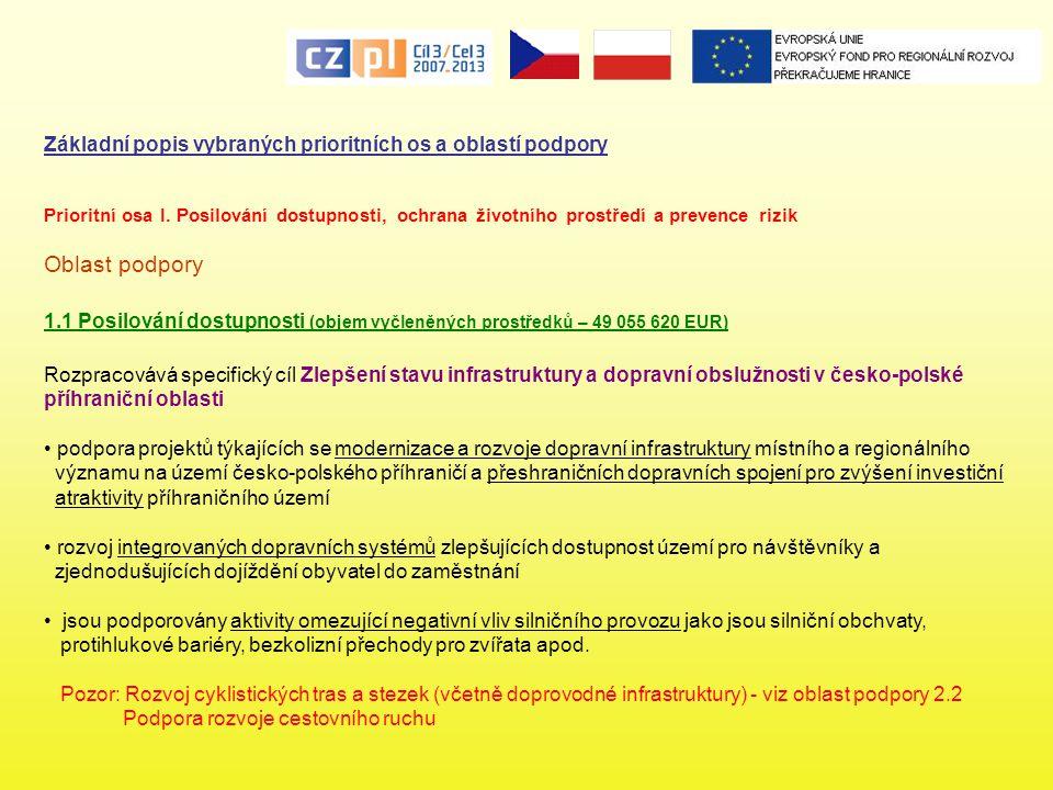 Základní popis vybraných prioritních os a oblastí podpory Prioritní osa I. Posilování dostupnosti, ochrana životního prostředí a prevence rizik Oblast