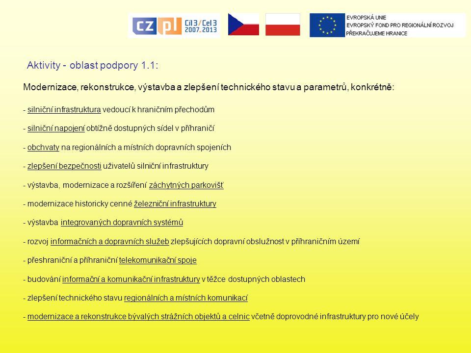 Aktivity - oblast podpory 1.1: Modernizace, rekonstrukce, výstavba a zlepšení technického stavu a parametrů, konkrétně: - silniční infrastruktura vedo