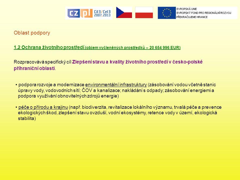 Oblast podpory 1.2 Ochrana životního prostředí (objem vyčleněných prostředků – 20 654 996 EUR) Rozpracovává specifický cíl Zlepšení stavu a kvality ži