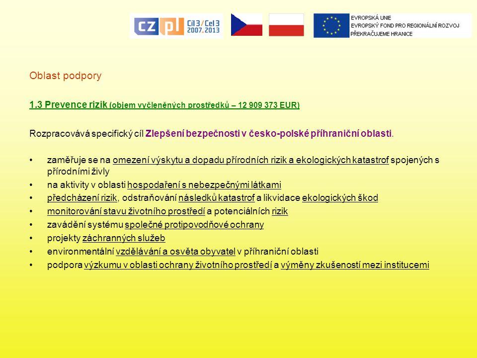 Oblast podpory 1.3 Prevence rizik (objem vyčleněných prostředků – 12 909 373 EUR) Rozpracovává specifický cíl Zlepšení bezpečnosti v česko-polské příh