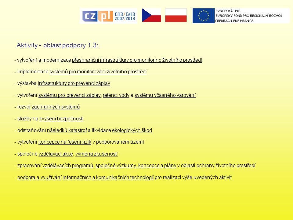 - vytvoření a modernizace přeshraniční infrastruktury pro monitoring životního prostředí - implementace systémů pro monitorování životního prostředí -