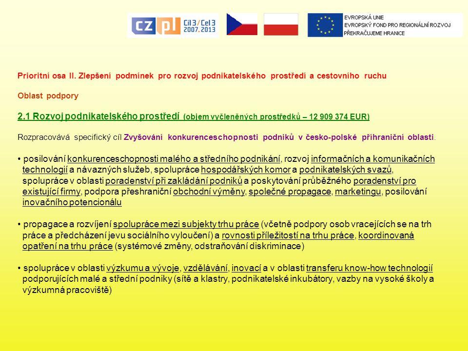 Prioritní osa II. Zlepšení podmínek pro rozvoj podnikatelského prostředí a cestovního ruchu Oblast podpory 2.1 Rozvoj podnikatelského prostředí (objem