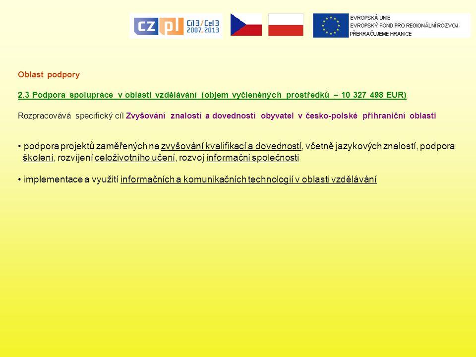 Oblast podpory 2.3 Podpora spolupráce v oblasti vzdělávání (objem vyčleněných prostředků – 10 327 498 EUR) Rozpracovává specifický cíl Zvyšování znalo