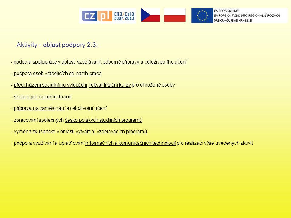 - podpora spolupráce v oblasti vzdělávání, odborné přípravy a celoživotního učení - podpora osob vracejících se na trh práce - předcházení sociálnímu