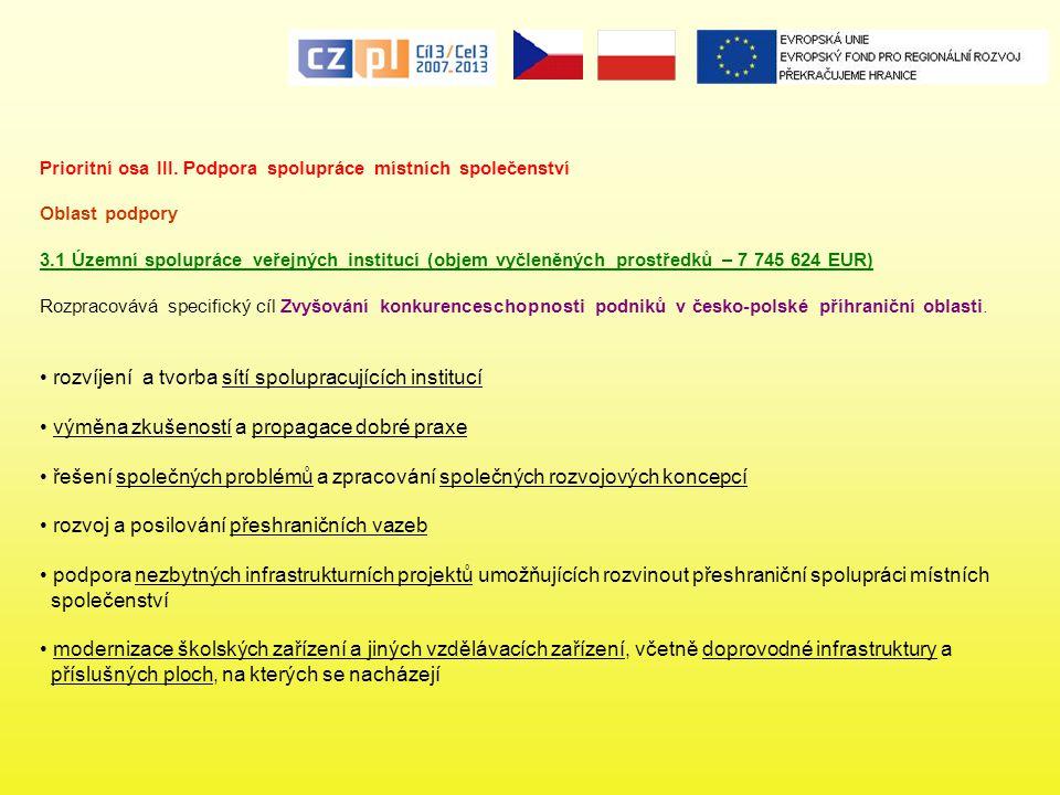 Prioritní osa III. Podpora spolupráce místních společenství Oblast podpory 3.1 Územní spolupráce veřejných institucí (objem vyčleněných prostředků – 7