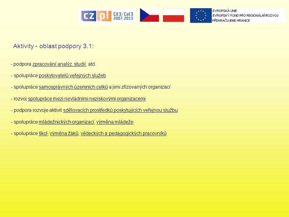 - podpora zpracování analýz, studií, atd. - spolupráce poskytovatelů veřejných služeb - spolupráce samosprávných územních celků a jimi zřizovaných org