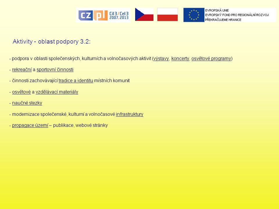 - podpora v oblasti společenských, kulturních a volnočasových aktivit (výstavy, koncerty, osvětové programy) - rekreační a sportovní činnosti - činnos