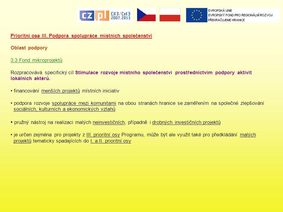 Prioritní osa III. Podpora spolupráce místních společenství Oblast podpory 3.3 Fond mikroprojektů Rozpracovává specifický cíl Stimulace rozvoje místní