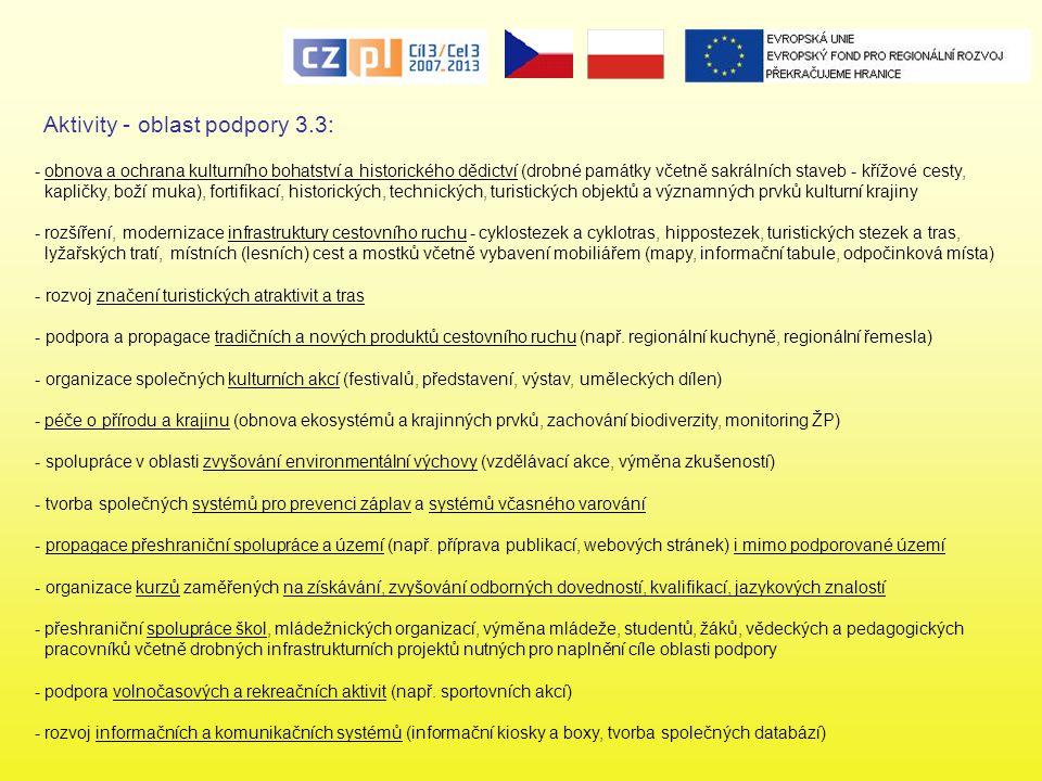 Aktivity - oblast podpory 3.3: - obnova a ochrana kulturního bohatství a historického dědictví (drobné památky včetně sakrálních staveb - křížové cest