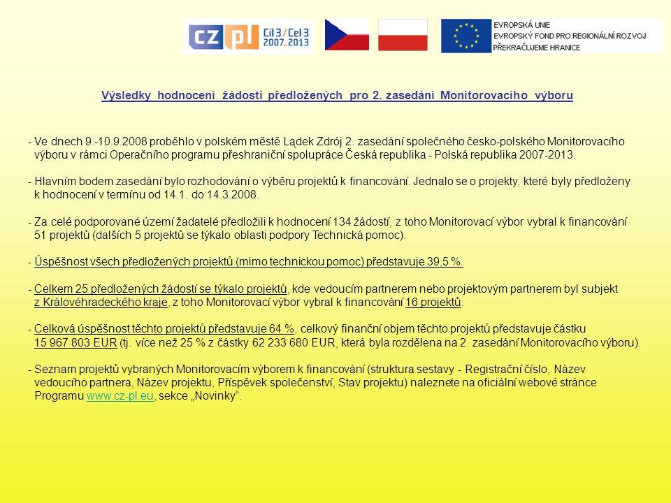 Výsledky hodnocení žádosti předložených pro 2. zasedání Monitorovacího výboru - Ve dnech 9.-10.9.2008 proběhlo v polském městě Lądek Zdrój 2. zasedání