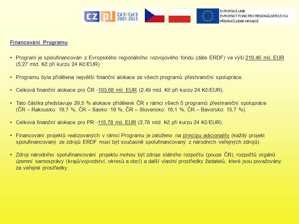 Financování Programu Program je spolufinancován z Evropského regionálního rozvojového fondu (dále ERDF) ve výši 219,46 mil. EUR (5,27 mld. Kč při kurz