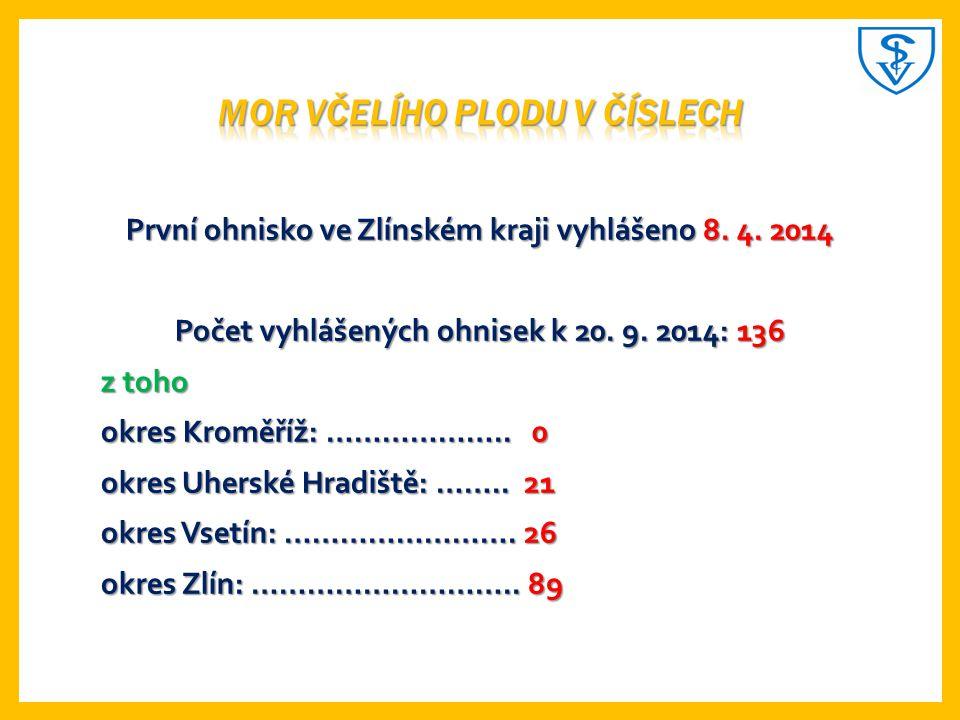 První ohnisko ve Zlínském kraji vyhlášeno 8.4. 2014 Počet vyhlášených ohnisek k 20.