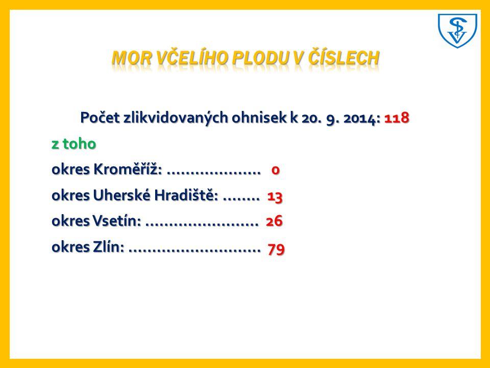 Počet zlikvidovaných ohnisek k 20.9. 2014: 118 z toho okres Kroměříž: ………………..