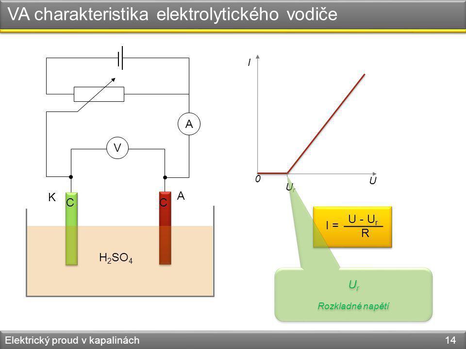 VA charakteristika elektrolytického vodiče Elektrický proud v kapalinách 14 K A V A H 2 SO 4 CC 0 U I UrUr I = U - U r R U r Rozkladné napětí U r Rozk