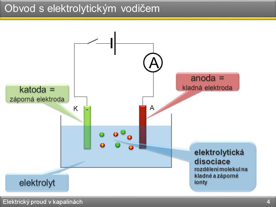 Obvod s elektrolytickým vodičem Elektrický proud v kapalinách 4 elektrolyt katoda = záporná elektroda anoda = kladná elektroda A K A - _ + + _ + _ + _