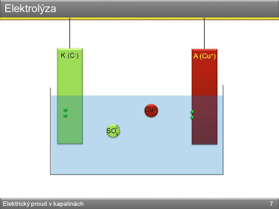 Elektrický proud v kapalinách 18 Příklady galvanických článků Voltův článek Cu(+) ; Zn(–) H 2 SO 4 1 V Suchý článek C(+) ; Zn(–) NH 4 Cl + MnO 2 1,5 V Alkalický článek MnO 2 (+); Zn(–) KOH 1,5 V Olověný akumulátor Pb (+, –) H 2 SO 4 2 V Voltův článek Cu(+) ; Zn(–) H 2 SO 4 1 V Suchý článek C(+) ; Zn(–) NH 4 Cl + MnO 2 1,5 V Alkalický článek MnO 2 (+); Zn(–) KOH 1,5 V Olověný akumulátor Pb (+, –) H 2 SO 4 2 V název elektrody elektrolyt napětí