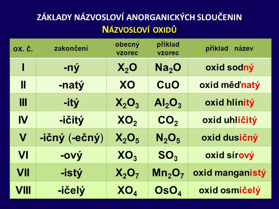 PROCVIČOVÁNÍ: NAPIŠ VZOREC: oxid chlorečný oxid vápenatý NAPIŠ NÁZEV: CrO 3 Re 2 O 7 oxid chromový Cl 2 O 5 CaO oxid rhenistý