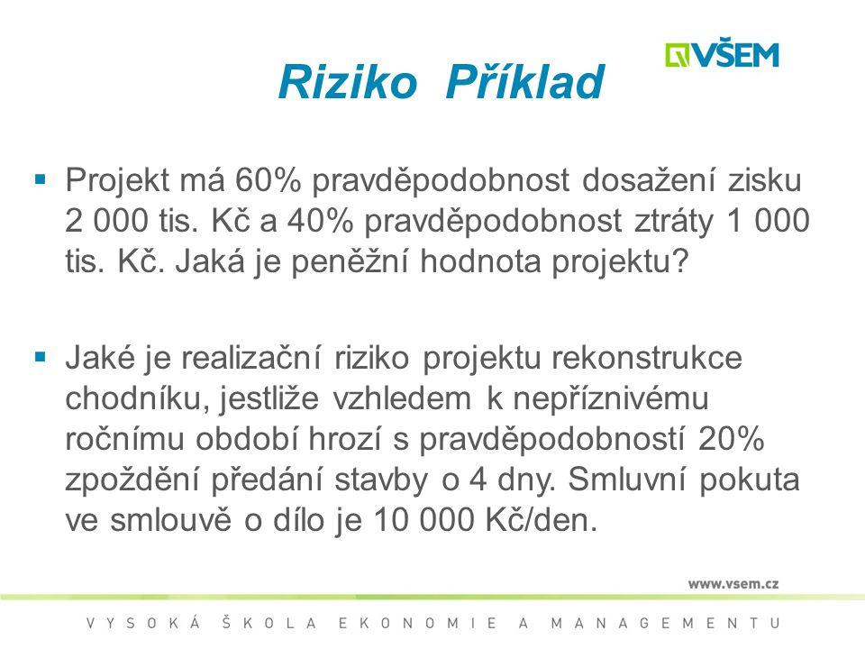 Řízení rizik na projektu Pojmy  Hrozba  Scénář  Pravděpodobnost  Dopad (škoda, újma)  Riziko (pravděpodobnost x dopad)