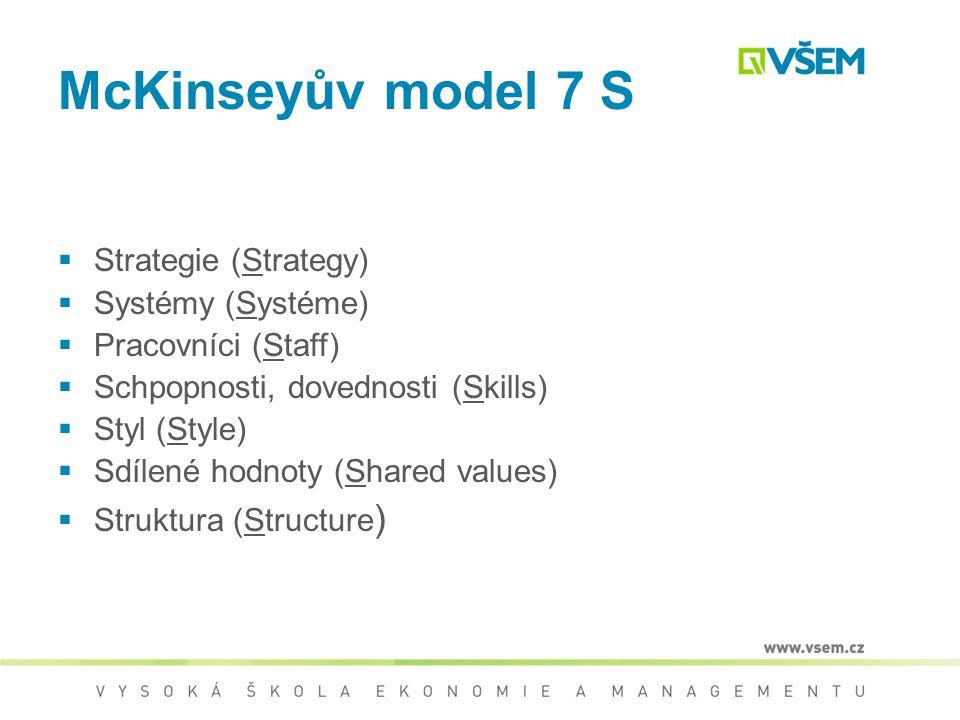 Hodnocení projektu  McKinseyův model: 7 S změny  Kladení otázek (Co se dařilo/nedařilo? Co dělat jinak?)  Metoda semaforu Hodnocení projektu začíná
