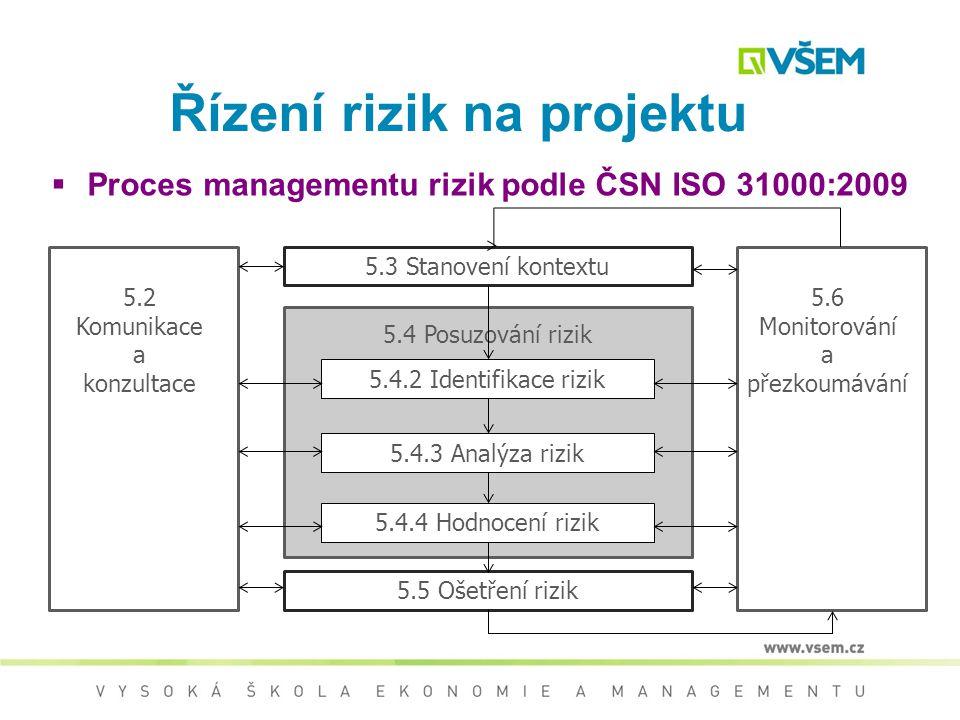 Řízení rizik na projektu  Identifikace rizik  Analýza rizik  Hodnocení rizik –metody kvalitativní –metody kvantitativní  Ošetření rizik (Odezva na