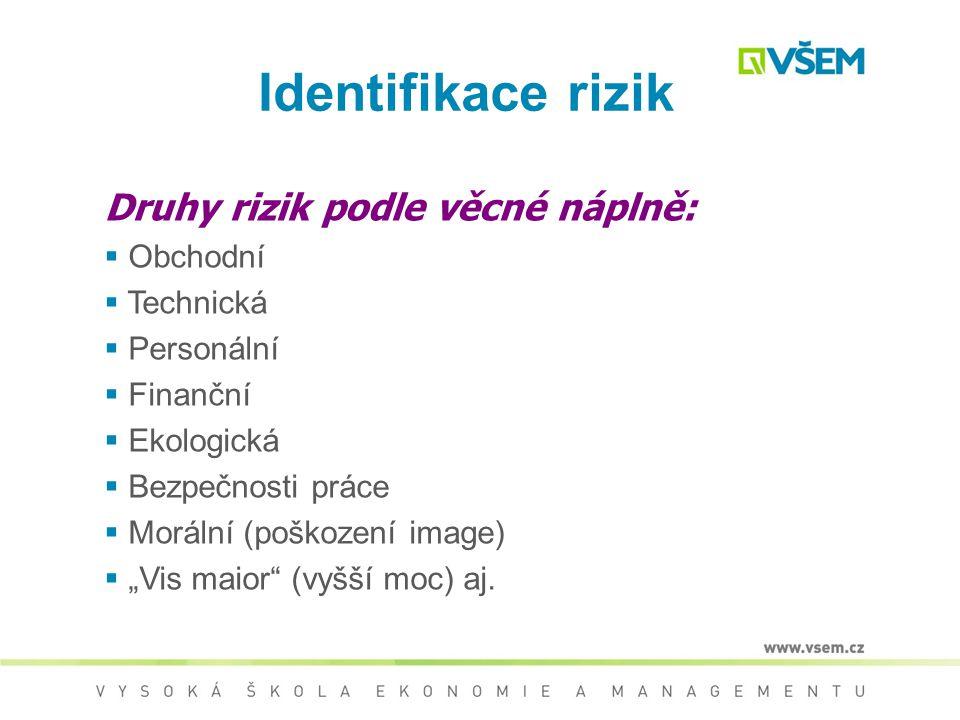 Identifikace rizik Druhy rizik podle fáze projektu:  Rizika přípravné fáze  Projektová rizika  Realizační rizika  Provozní rizika Druhy rizik podl