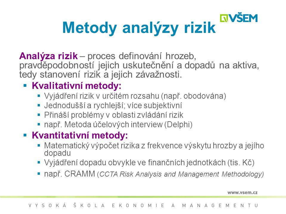  analýza rizik produktu projektu  CRAMM, HACCP, FMEA  analýza rizik managementu projektu  Bodovací metoda s mapou rizik  RIPRAN (Risk Project Ana