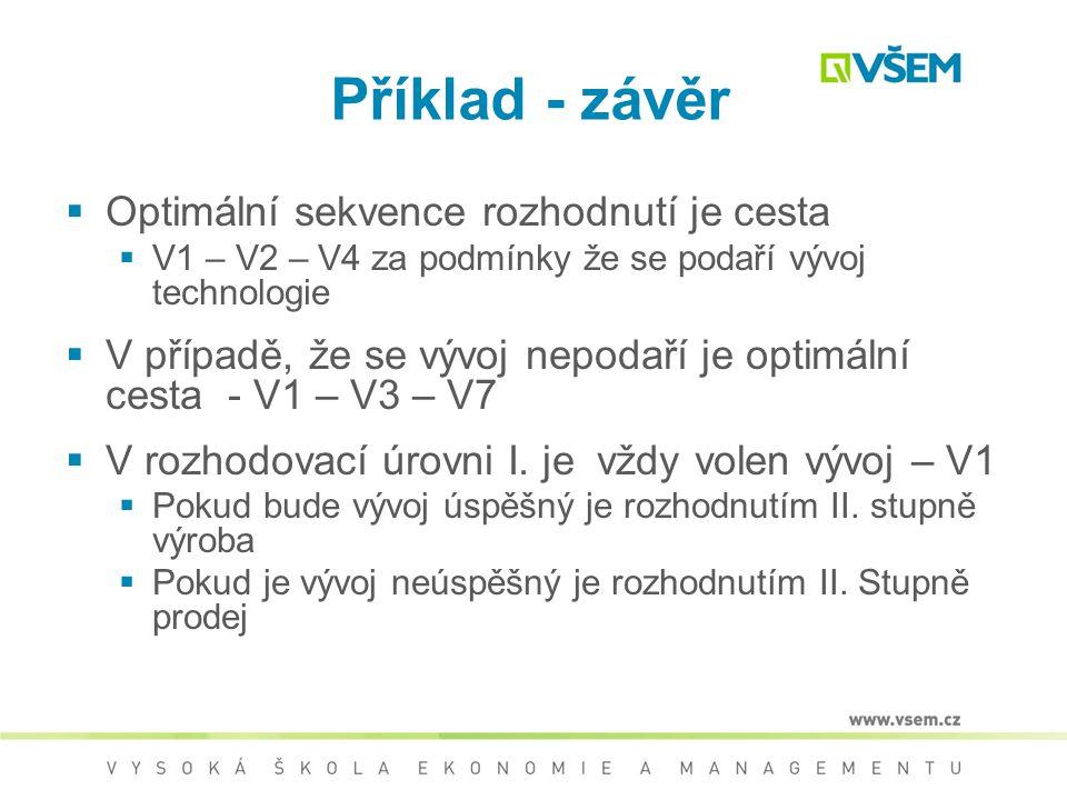 Dokončíme Výpočet Střední hodnota NPV pro uzel A: SH A =40*0,85+ (-10*0,15)=32,5mil Kč SH A =32,5 Střední hodnota NPV pro uzel B: SH B =20*0,7+ (-20*0