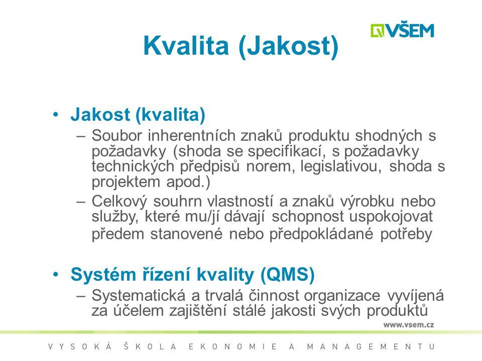 Management kvality (jakosti) Kvalita produktu projektu (výrobku) Kvalita procesů projektu
