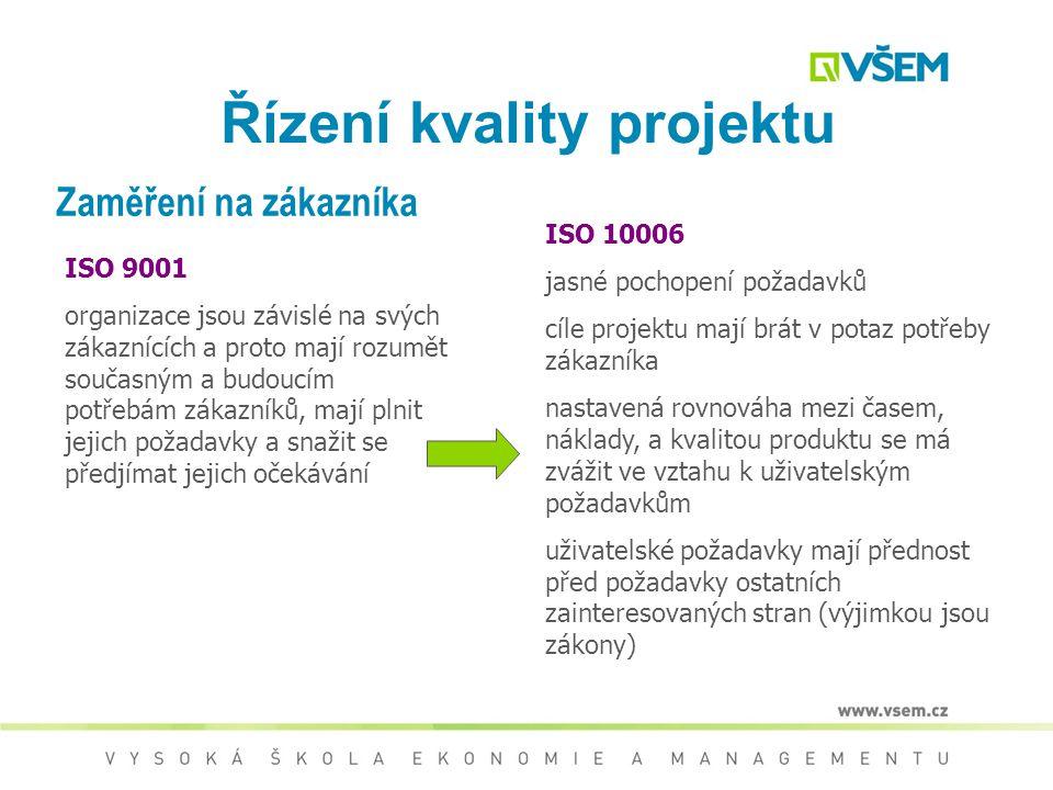 ČSN EN ISO 10006:2004 Systémy managementu jakosti – Směrnice pro management jakosti projektů 1. Předmět normy 2. Normativní odkazy 3. Termíny a defini
