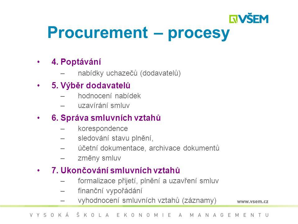 1. Plánování nákupu –soupis komodit –odhad investic –strategie nákupu – metody specifikace komodit specifikace možných dodavatelů a jejich kategorizac