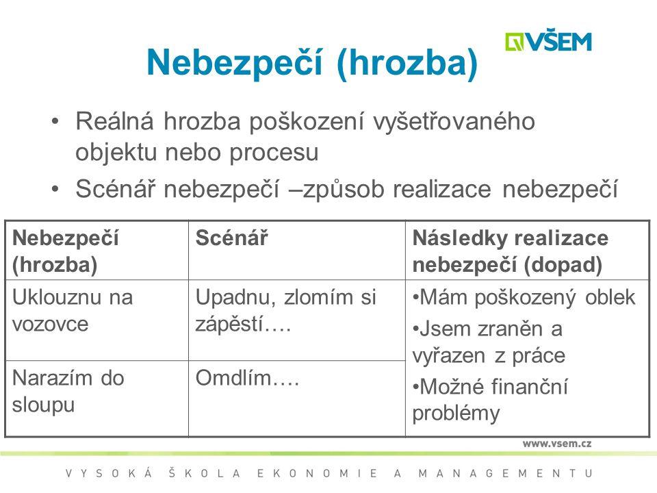 Zdokonalení a následný prodej větev V5 Neúspěch rozhodovací uzel R2 a: –V případě výroby V6 –V případě prodeje V7 V případě zdokonalení a následného prodeje předpokládaný čistý výnos 30mil.