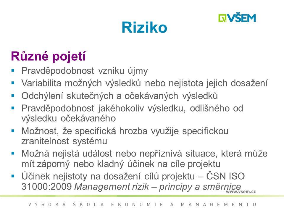 Metody řízení rizik  Kvantitativní metody  Analýza stromu událostí  Rozhodovací stromy  Simulace (Monte Carlo)  Analýza citlivosti  Souřadnicová analýza Pravděpodobnost – Dopad  Markovova analýza  Metoda PERT  Analýza scénářů (identifikace rizik)  Analýza nákladů a přínosů (Cost/benefit analysis)  Multikriteriální rozhodování