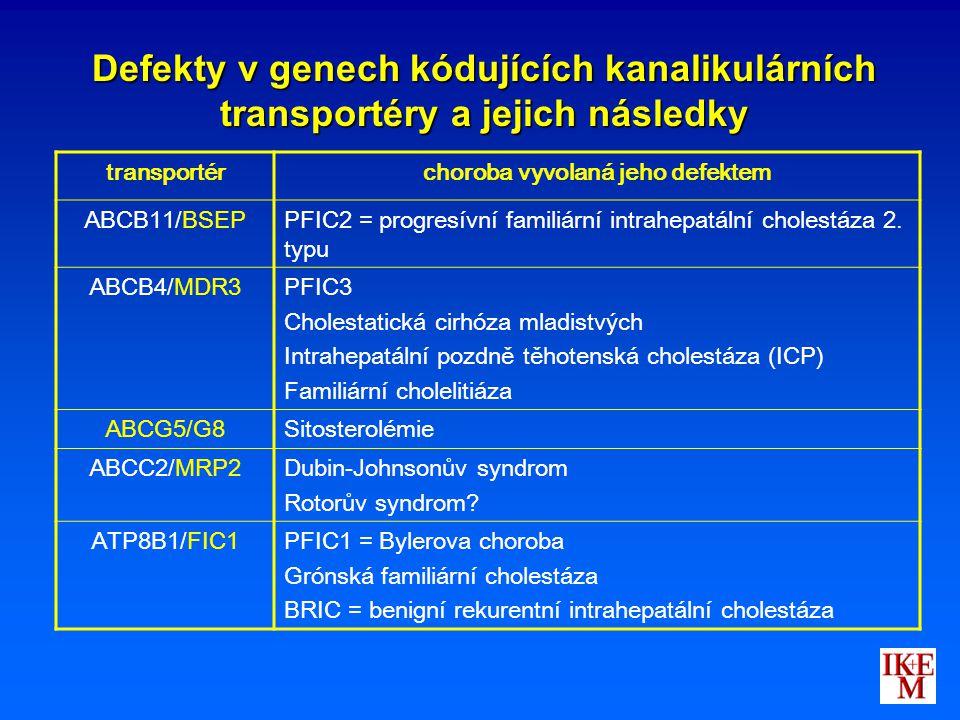 transportérchoroba vyvolaná jeho defektem ABCB11/BSEPPFIC2 = progresívní familiární intrahepatální cholestáza 2. typu ABCB4/MDR3PFIC3 Cholestatická ci