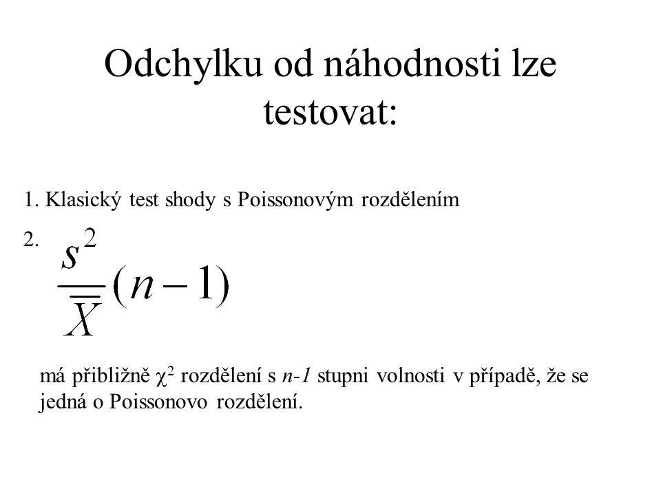 Odchylku od náhodnosti lze testovat: 1. Klasický test shody s Poissonovým rozdělením 2. má přibližně  2 rozdělení s n-1 stupni volnosti v případě, že