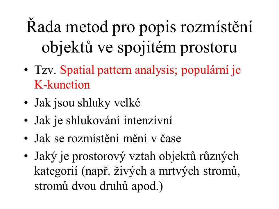 Řada metod pro popis rozmístění objektů ve spojitém prostoru Tzv. Spatial pattern analysis; populární je K-kunction Jak jsou shluky velké Jak je shluk